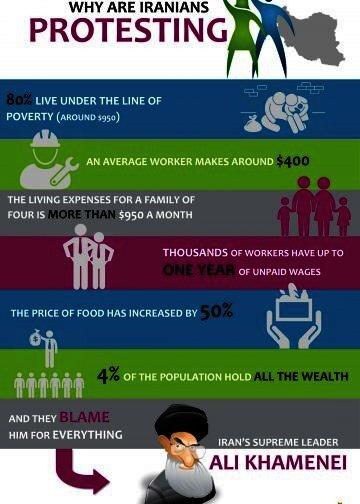 Basic living expenses in Iran-1-min