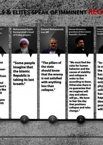 Iran officials & elites speak of imminent regime change-1-min