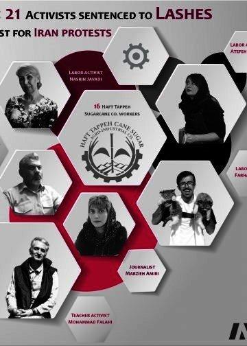 21 Iran activists sentenced to lashes