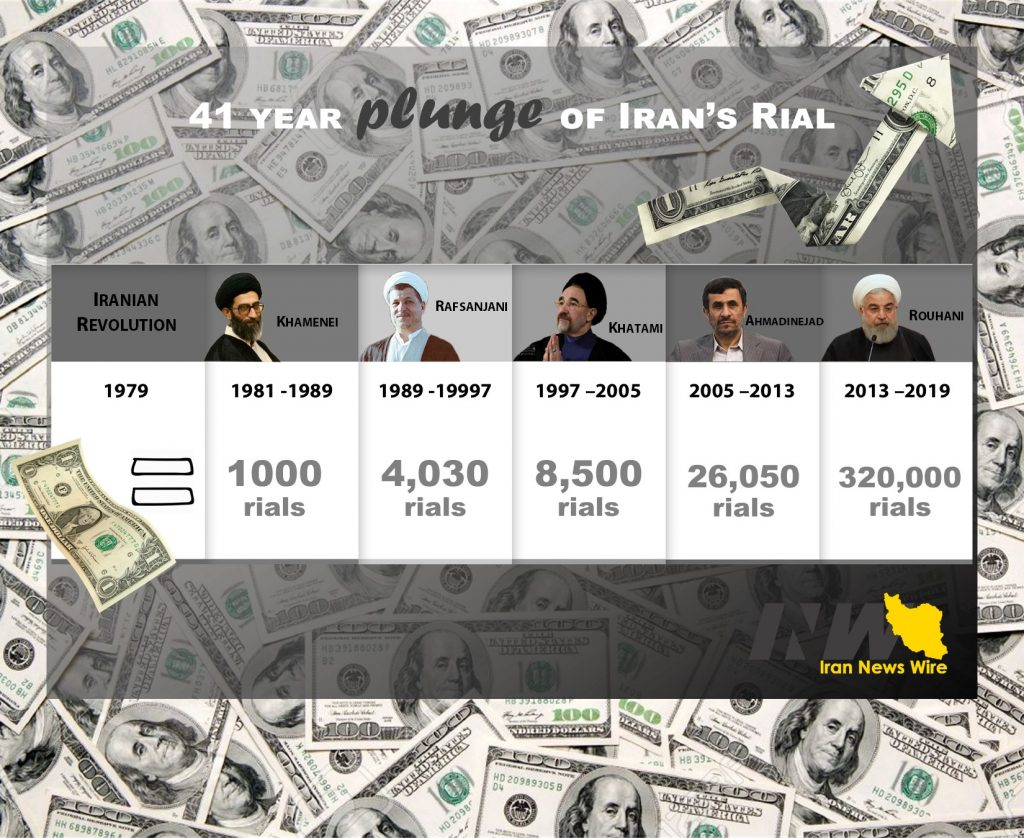 41 year plunge of Iran's rial