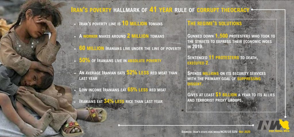 Iran's Poverty Hallmark of 41 Year Rule of Corrupt Theocracy